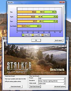 Stalker Call of Pripyat Benchmark-chris.jpg