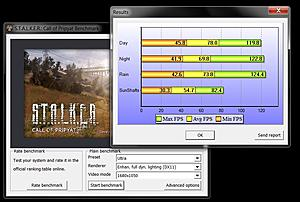 Stalker Call of Pripyat Benchmark-stalker-call-pripyat-benchmark-ultra-dx11