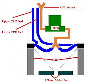 Cooling box Plan-cooling-box-to-go-below-pc.jpg