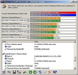 higher Vcore for 4PDA2+?-sandra_pat.jpg