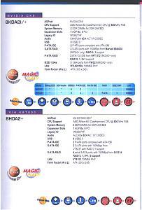 EPoX clawhammer 8KDA2I/+ and 8HDA2+ specs-q3_2003_side1.jpg