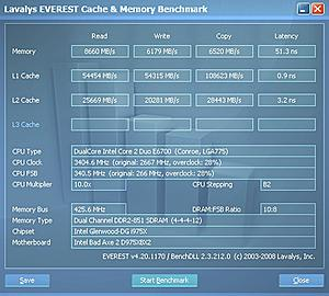 Real Intel 20% Overclock...-everest-cache-and-memory-bench.jpg Memory Bench.jpg Views:232 Size:174.8 KB ID:22103