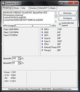 OC'ing the Q6600 on the Intel D975XBX2 board-speedfan-temps.jpg