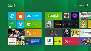 Linus Torvalds: 'The Unholy Mess That Is GNOME 3'-windows-8-desktop.jpg