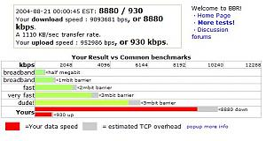 Just got a BIG fat FREE boost!-netspeed.jpg