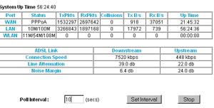ADSL gone down hill-adsl.png