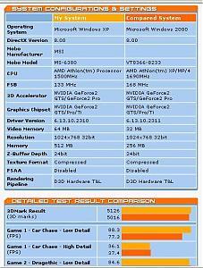 New stuff finaly!!-epox-3d-mark-comparison.jpg