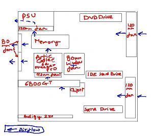 Fan setup -with crude diagrams!-case-a.jpg